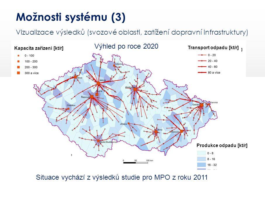 Možnosti systému (3) Vizualizace výsledků (svozové oblasti, zatížení dopravní infrastruktury) Kapacita zařízení [kt/r]